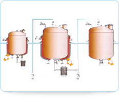 Sugar Syrup plant manufacturers